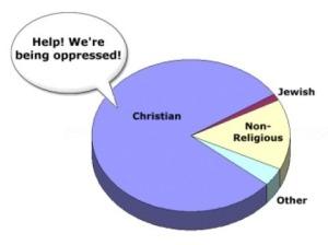 oppressedchristians