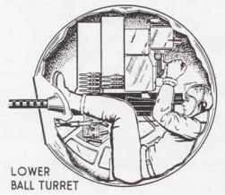 lower-ball-turret